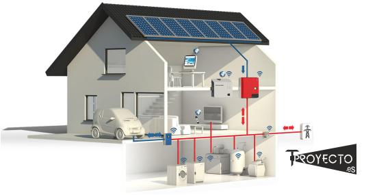 Tproyecto - Regulación Autoconsumo Energético