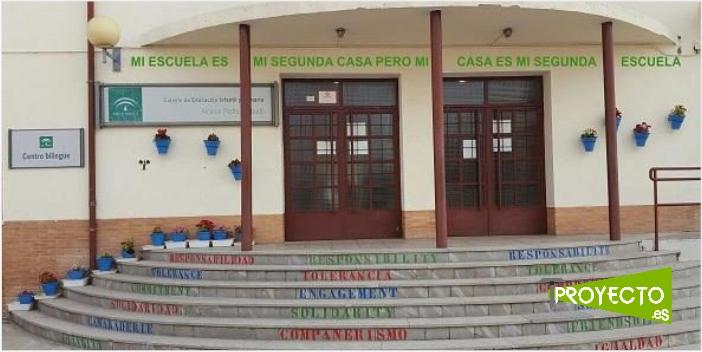 Proyectos de Climatización en Córdoba
